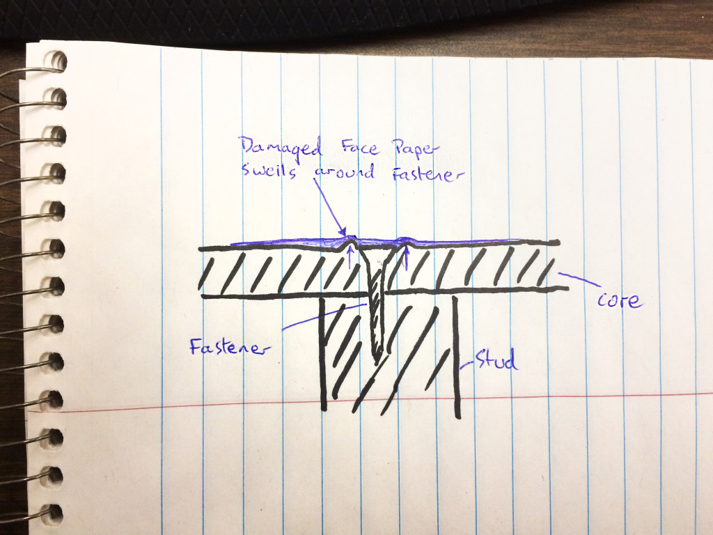 A cross section view of a fastener through drywall